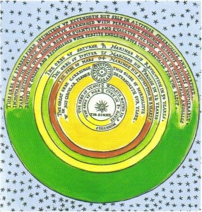 Digges_model of universe00