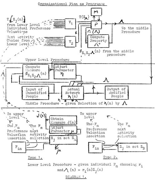 fun palace circuit diagram